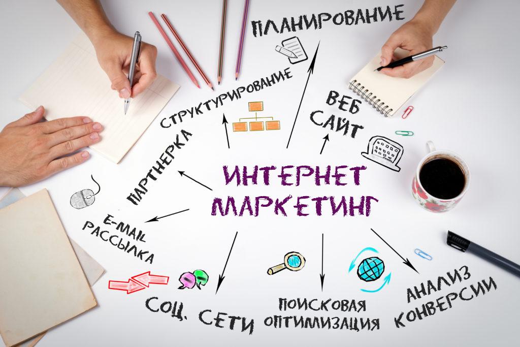 Стоимость рекламы на сайте — от чего она зависит?