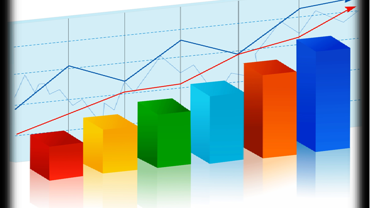 Повлияло ли сокращение данных о запросах на расходы рекламы