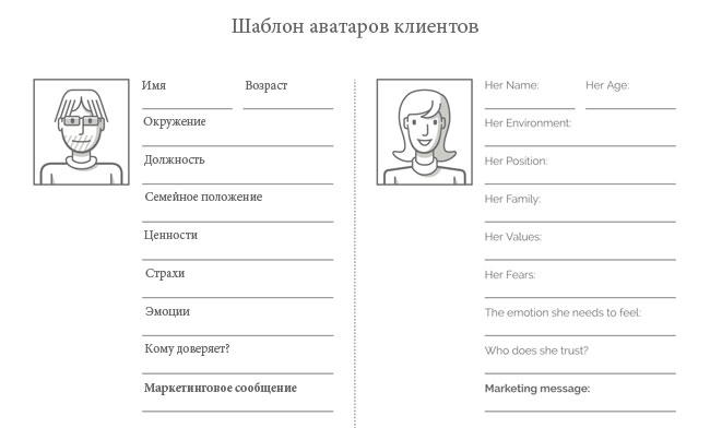 шаблон аватара