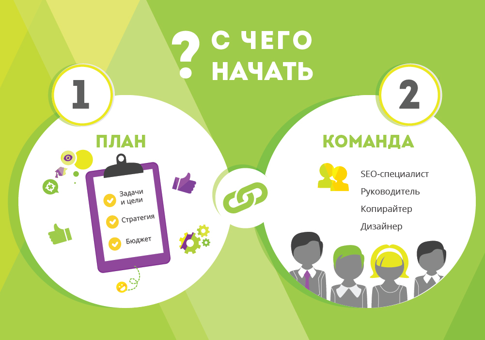 инфографика контент-маркетинг