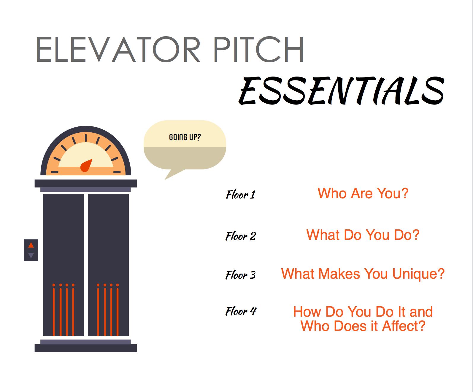 Основные правила презентации для лифта