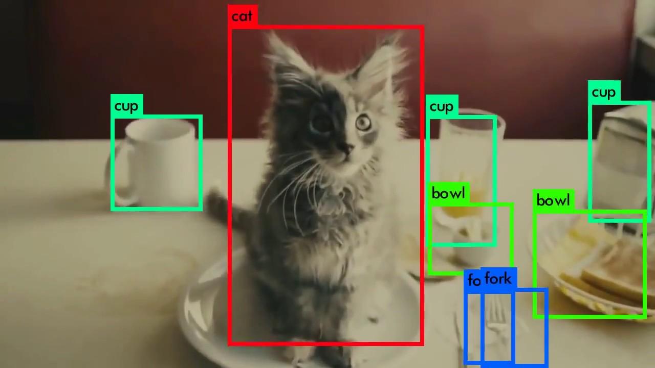Распознавание изображений в маркетинге